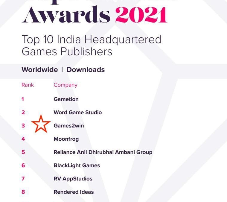 Games2win -Top Publisher from India